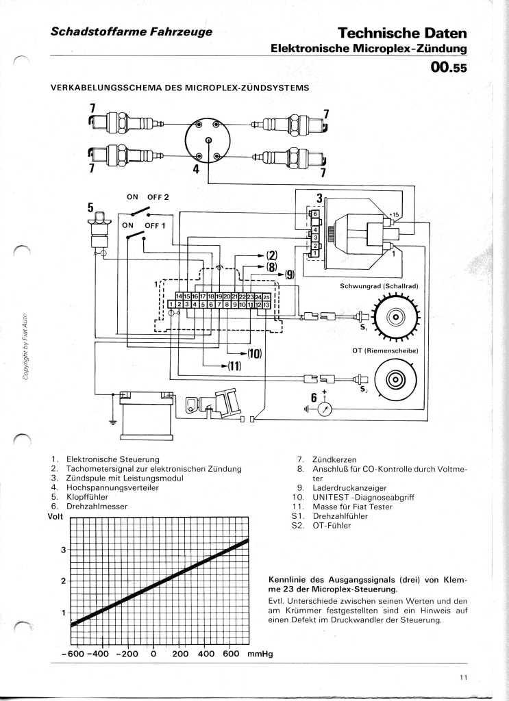 Turbo Microplex  Welche Gibts Und Wo Ist Der Unterschied